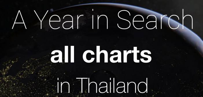 Google Trends Thailand - Featured Image