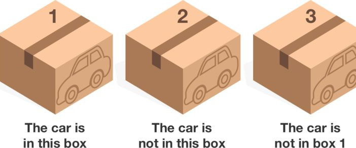 car in a box puzzle